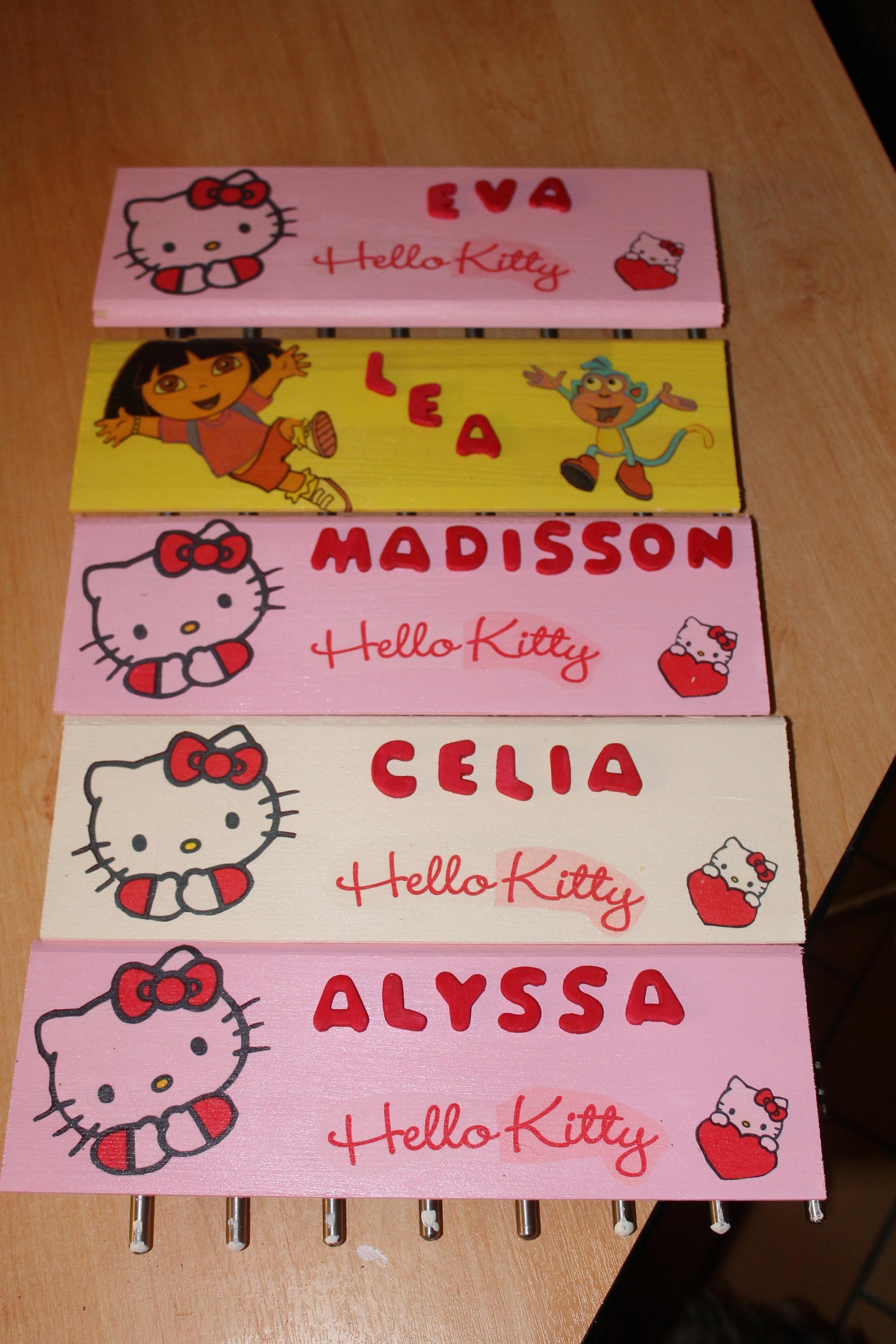 Tapis Chambre Fille Hello Kitty – Paihhi